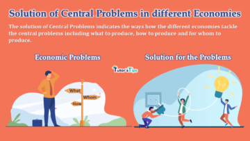 Solution of Central Problems in different Economies min 360x203 - Business Economics