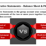 Comparative Statements – Balance Sheet PL Account min 150x150 - Comparative Statements - Balance Sheet & Profit and Loss