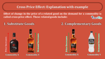 Cross Price Effect Explanation with example min 360x203 - Business Economics