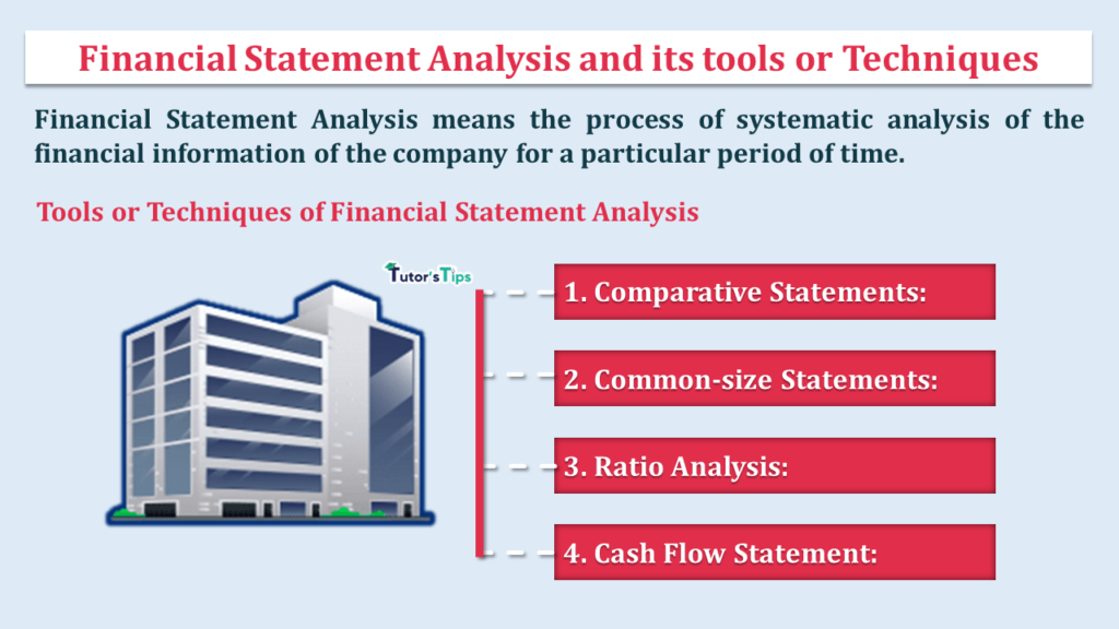 Financial Statement Analysis and its tools or Techniques-min