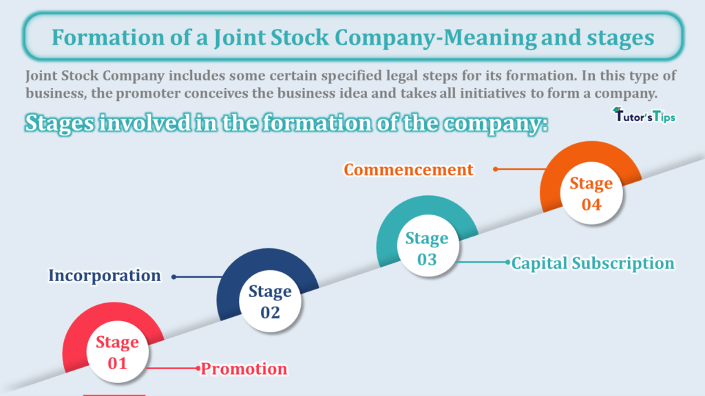 Formation of a Joint Stock Company-Meaning and stages-min