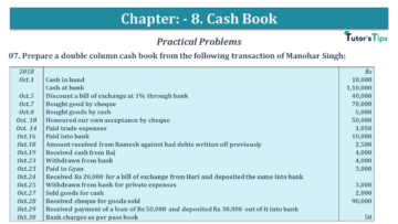 Q 07 CH 8 USHA 1 Book 2020 Solution min 360x203 - Chapter No. 8 - Cash Book - USHA Publication Class +1 - Solution