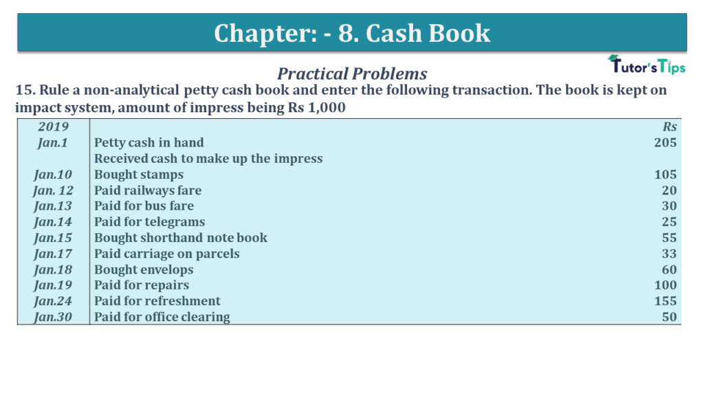 Question No 15 Chapter No 8