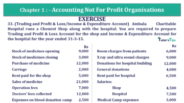 Q 33 CH 1 Usha 2 Book 2018 Solution min 360x203 - Chapter No. 1 - Accounting Not for Profit Organisations - USHA Publication Class +2 - Solution