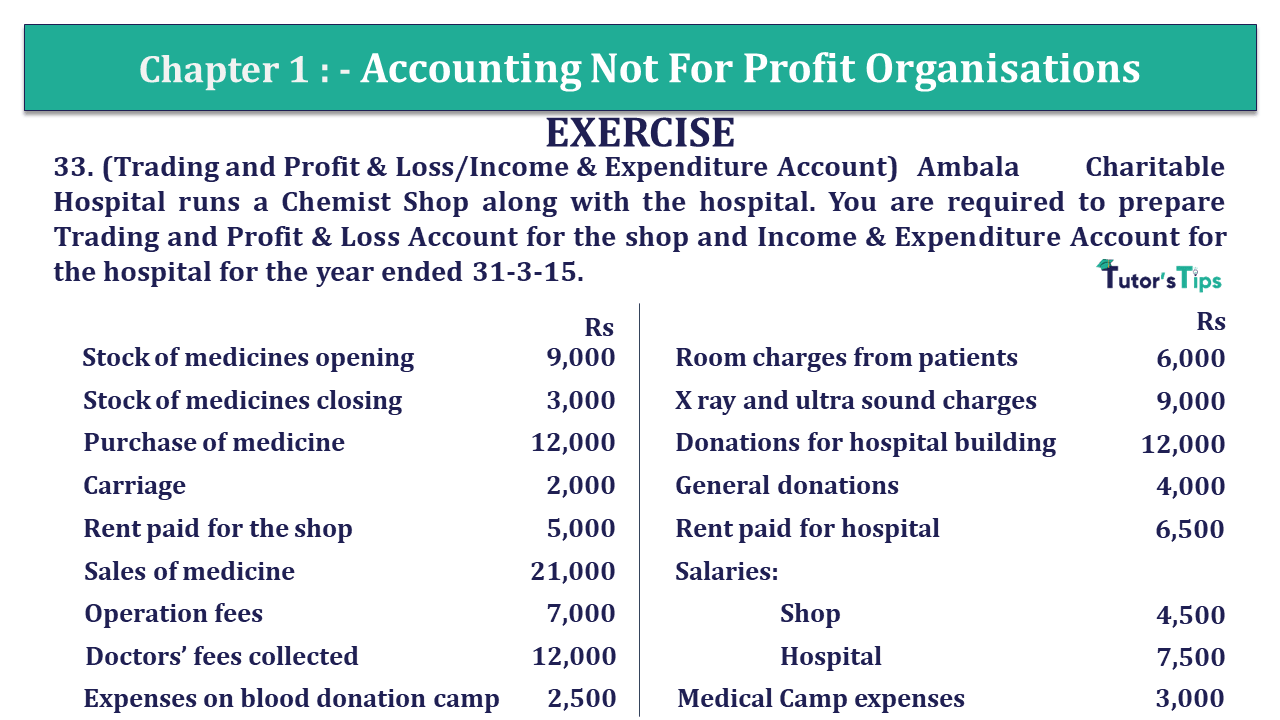 Q 33 CH 1 Usha 2 Book 2018 Solution min - Chapter No. 1 - Accounting Not for Profit Organisations - USHA Publication Class +2 - Solution