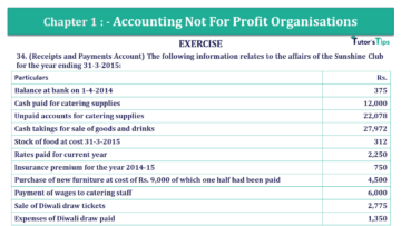 Q 34 CH 1 Usha 2 Book 2018 Solution min 360x203 - Chapter No. 1 - Accounting Not for Profit Organisations - USHA Publication Class +2 - Solution