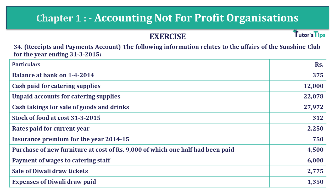 Q 34 CH 1 Usha 2 Book 2018 Solution min - Chapter No. 1 - Accounting Not for Profit Organisations - USHA Publication Class +2 - Solution