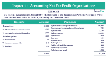 Q 35 CH 1 Usha 2 Book 2018 Solution min 360x203 - Chapter No. 1 - Accounting Not for Profit Organisations - USHA Publication Class +2 - Solution