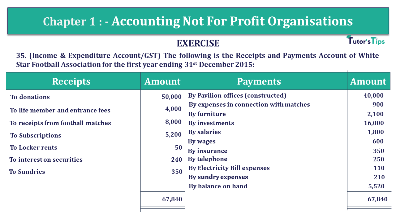 Q 35 CH 1 Usha 2 Book 2018 Solution min - Chapter No. 1 - Accounting Not for Profit Organisations - USHA Publication Class +2 - Solution