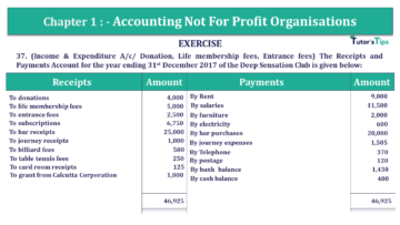 Q 37 CH 1 Usha 2 Book 2018 Solution min 360x203 - Chapter No. 1 - Accounting Not for Profit Organisations - USHA Publication Class +2 - Solution