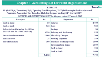 Q 38 CH 1 Usha 2 Book 2018 Solution min 360x203 - Chapter No. 1 - Accounting Not for Profit Organisations - USHA Publication Class +2 - Solution