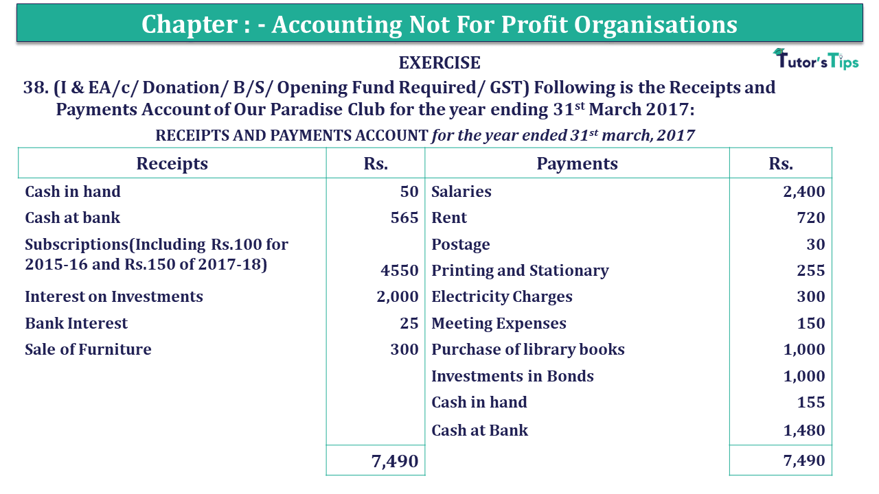 Q 38 CH 1 Usha 2 Book 2018 Solution min - Chapter No. 1 - Accounting Not for Profit Organisations - USHA Publication Class +2 - Solution