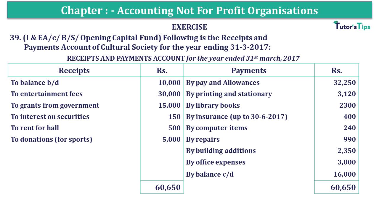 Q 39 CH 1 Usha 2 Book 2018 Solution min - Chapter No. 1 - Accounting Not for Profit Organisations - USHA Publication Class +2 - Solution