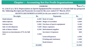 Q 41 CH 1 Usha 2 Book 2018 Solution min 360x203 - Chapter No. 1 - Accounting Not for Profit Organisations - USHA Publication Class +2 - Solution