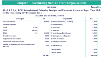Q 42 CH 1 Usha 2 Book 2018 Solution min 360x203 - Chapter No. 1 - Accounting Not for Profit Organisations - USHA Publication Class +2 - Solution