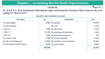 Q 43 CH 1 Usha 2 Book 2018 Solution min 360x203 - Chapter No. 1 - Accounting Not for Profit Organisations - USHA Publication Class +2 - Solution
