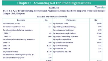 Q 44 CH 1 Usha 2 Book 2018 Solution min 360x203 - Chapter No. 1 - Accounting Not for Profit Organisations - USHA Publication Class +2 - Solution