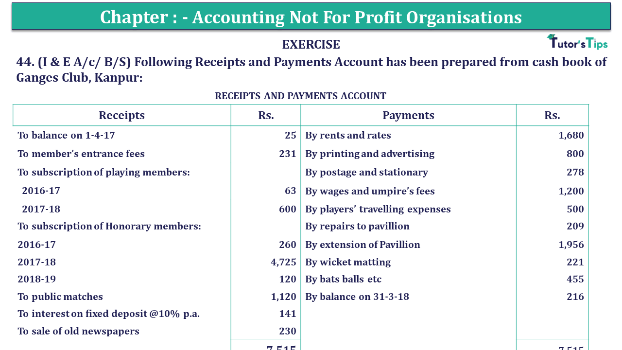 Q 44 CH 1 Usha 2 Book 2018 Solution min - Chapter No. 1 - Accounting Not for Profit Organisations - USHA Publication Class +2 - Solution