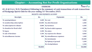 Q 45 CH 1 Usha 2 Book 2018 Solution min 360x203 - Chapter No. 1 - Accounting Not for Profit Organisations - USHA Publication Class +2 - Solution