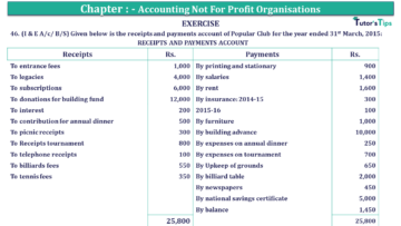 Q 46 CH 1 Usha 2 Book 2018 Solution min 360x203 - Chapter No. 1 - Accounting Not for Profit Organisations - USHA Publication Class +2 - Solution