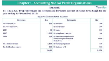 Q 47 CH 1 Usha 2 Book 2018 Solution min 360x203 - Chapter No. 1 - Accounting Not for Profit Organisations - USHA Publication Class +2 - Solution