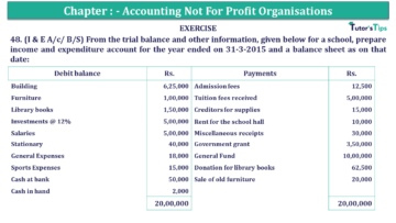 Q 48 CH 1 Usha 2 Book 2018 Solution min 360x203 - Chapter No. 1 - Accounting Not for Profit Organisations - USHA Publication Class +2 - Solution