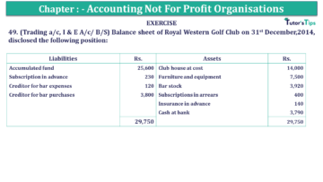 Q 49 CH 1 Usha 2 Book 2018 Solution min 360x203 - Chapter No. 1 - Accounting Not for Profit Organisations - USHA Publication Class +2 - Solution