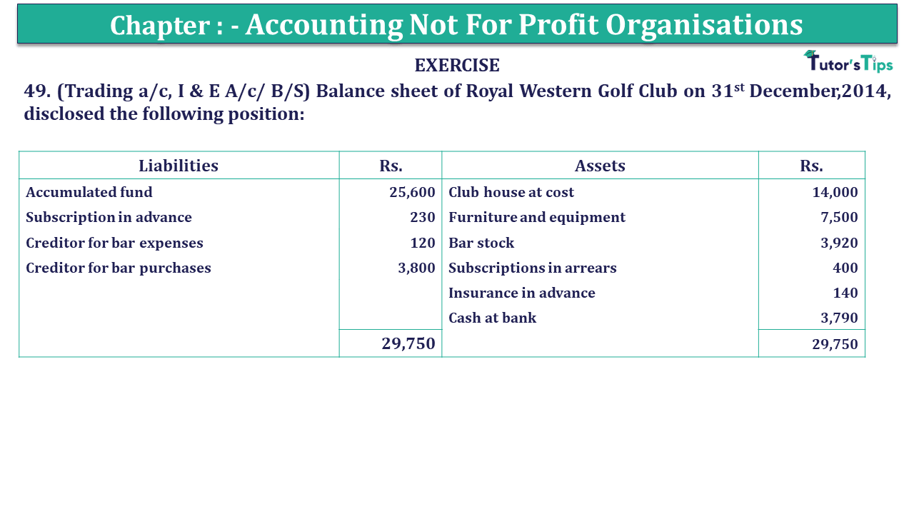 Q 49 CH 1 Usha 2 Book 2018 Solution min - Chapter No. 1 - Accounting Not for Profit Organisations - USHA Publication Class +2 - Solution