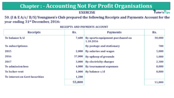 Q 50 CH 1 Usha 2 Book 2018 Solution min 1 360x203 - Chapter No. 1 - Accounting Not for Profit Organisations - USHA Publication Class +2 - Solution