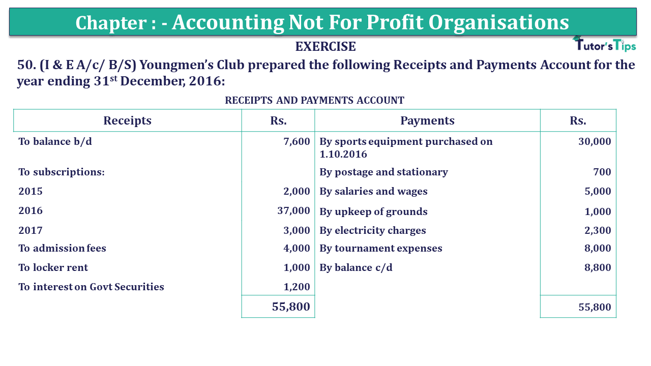 Q 50 CH 1 Usha 2 Book 2018 Solution min 1 - Chapter No. 1 - Accounting Not for Profit Organisations - USHA Publication Class +2 - Solution