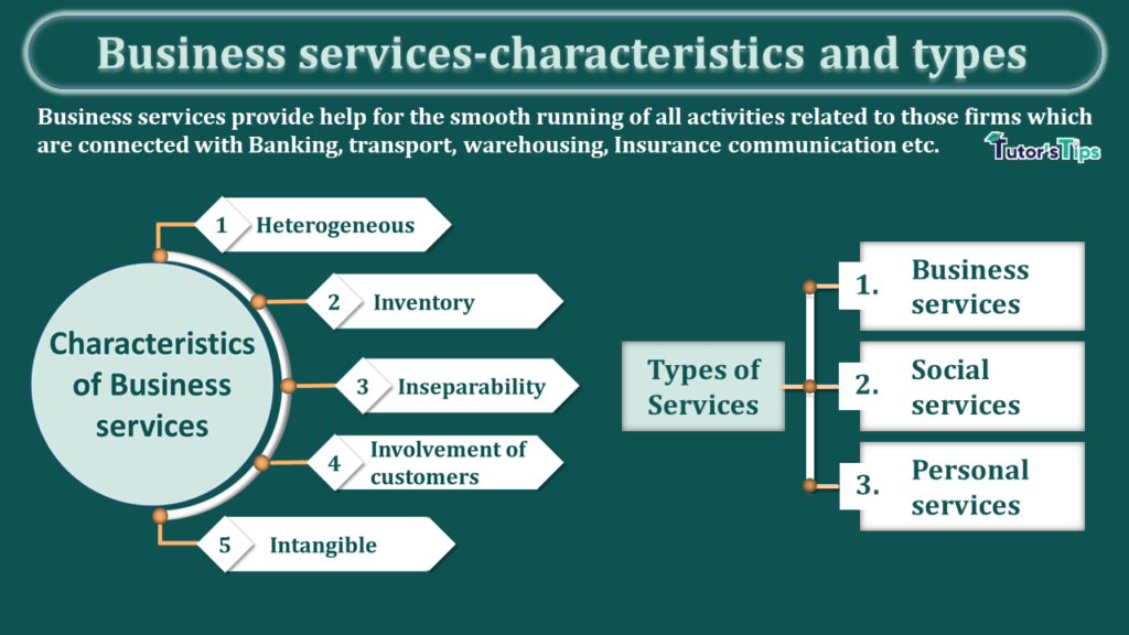 Business services-characteristics and types-min