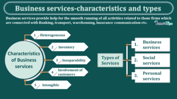 Business services characteristics and types min 360x203 - Business Studies