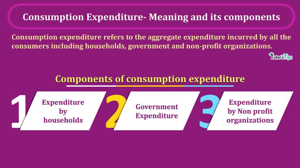 Consumption Expenditure- Meaning and its components