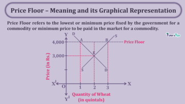 Price Floor – Meaning and its Graphical Representation min 360x203 - Business Economics