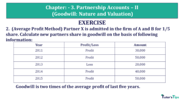 Q 2 CH 3 Usha 2 Book 2018 Solution min 360x203 - Chapter No. 3 - Partnership Accounts - II (Goodwill: Nature and Valuation)- USHA Publication Class +2 - Solution
