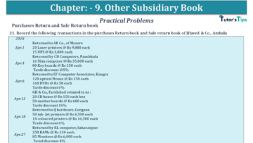 Q 21 CH 9 USHA 1 Book 2020 Solution min 360x203 - Chapter No. 9 - Other Subsidiary Books - USHA Publication Class +1 - Solution
