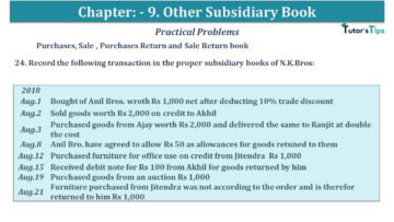 Q 24 CH 9 USHA 1 Book 2020 Solution min 360x203 - Chapter No. 9 - Other Subsidiary Books - USHA Publication Class +1 - Solution