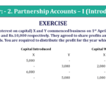 Question 61 Chapter 2 of +2- Part-