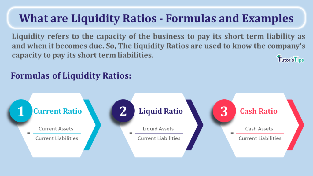 What are Liquidity Ratios - Formulas and Examples