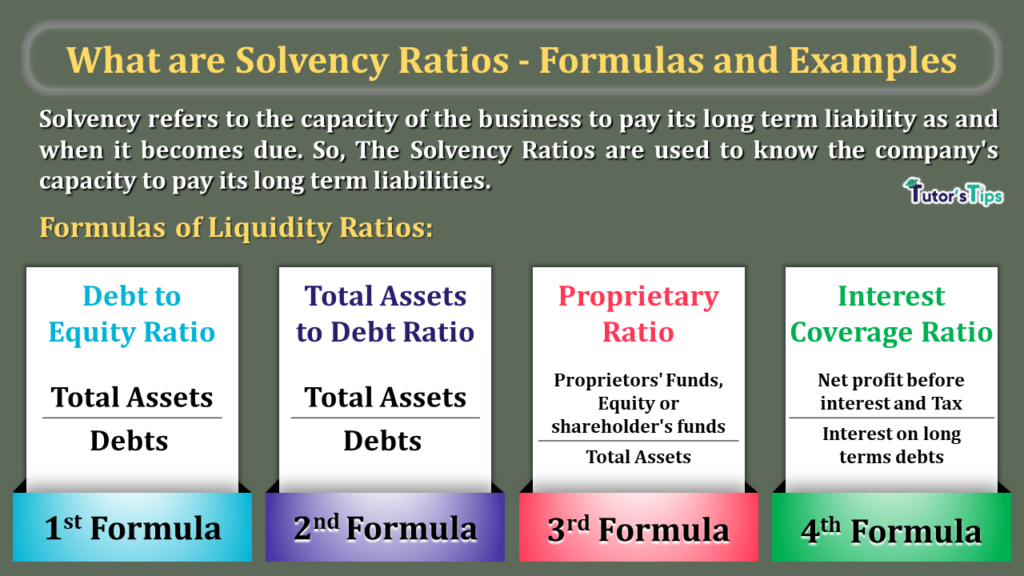 What are Solvency Ratios Formulas and Examples min 1024x576 - What are Solvency Ratios - Formulas and Examples