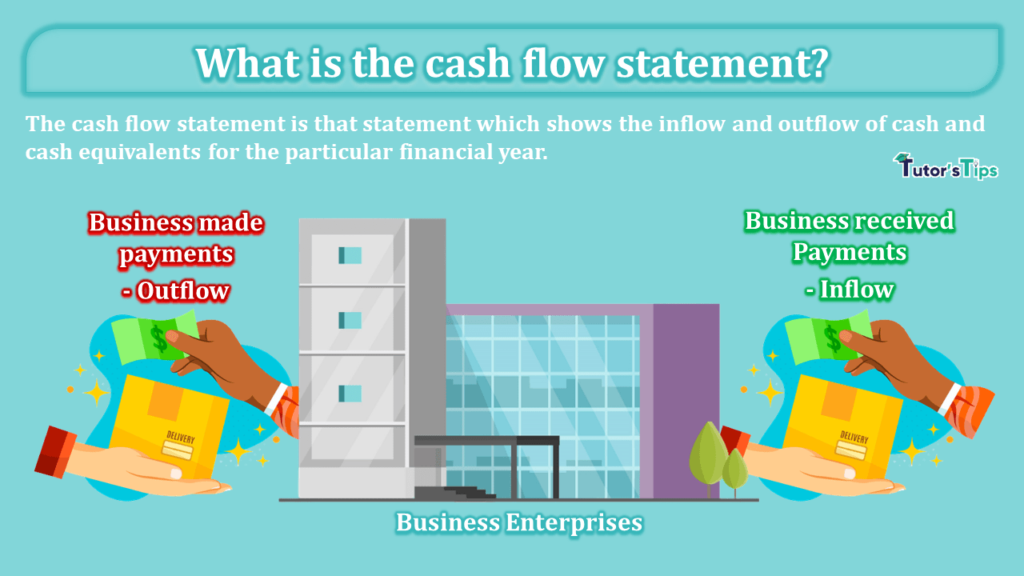 What is the cash flow statement- why do we need to prepare-min