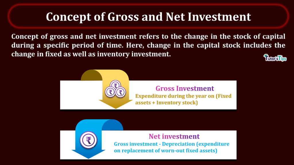 Concept of Gross and Net Investment