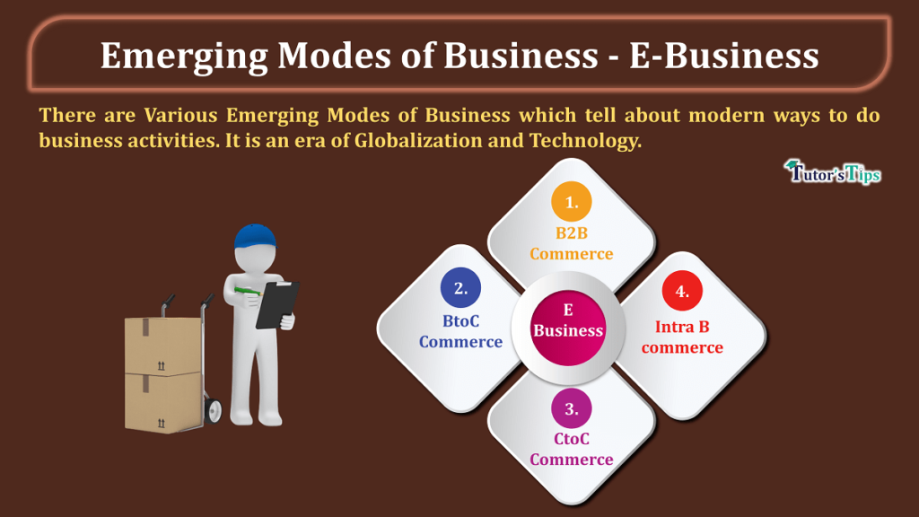 Emerging Modes of Business - E-Business