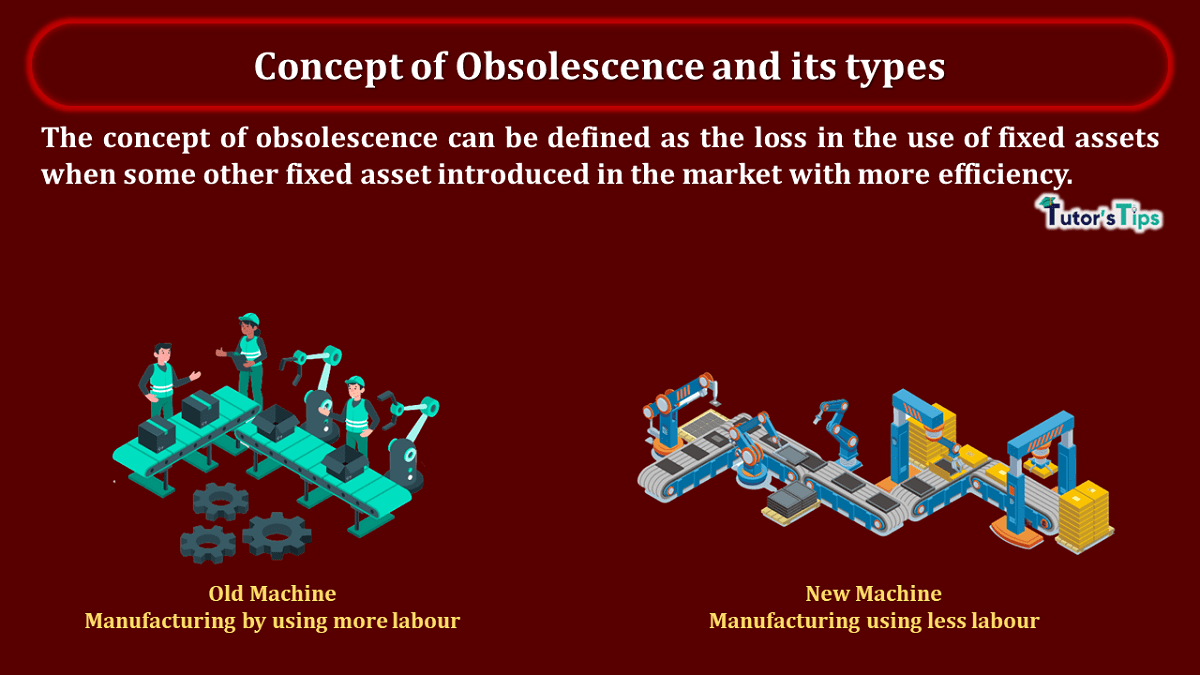 Concept of Obsolescence and its types