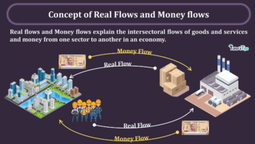 Concept of Real Flows and Money flows min 360x203 - Business Economics