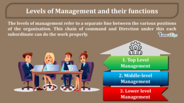Levels of Management and their functions min 360x203 - Business Studies