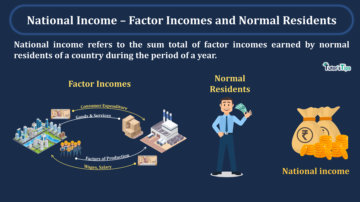 National Income – Factor Incomes and Normal Residents