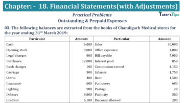 Q 03 CH 18 USHA 1 Book 2020 Solution min 360x203 - Chapter No. 18 - Financial Statements - (With Adjustments) - USHA Publication Class +1 - Solution