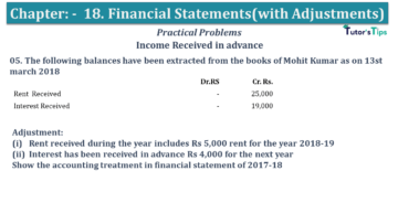 Q 05 CH 18 USHA 1 Book 2020 Solution min 360x203 - Chapter No. 18 - Financial Statements - (With Adjustments) - USHA Publication Class +1 - Solution
