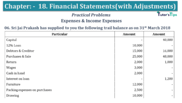 Q 06 CH 18 USHA 1 Book 2020 Solution min 360x203 - Chapter No. 18 - Financial Statements - (With Adjustments) - USHA Publication Class +1 - Solution